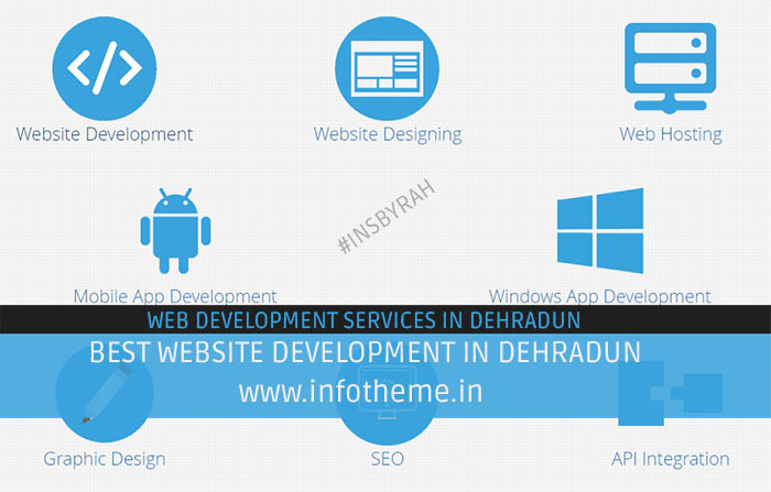 Best Website Development Service in Dehradun